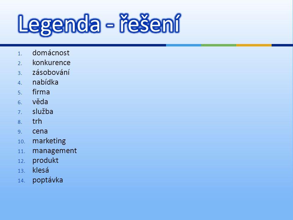 1. domácnost 2. konkurence 3. zásobování 4. nabídka 5. firma 6. věda 7. služba 8. trh 9. cena 10. marketing 11. management 12. produkt 13. klesá 14. p