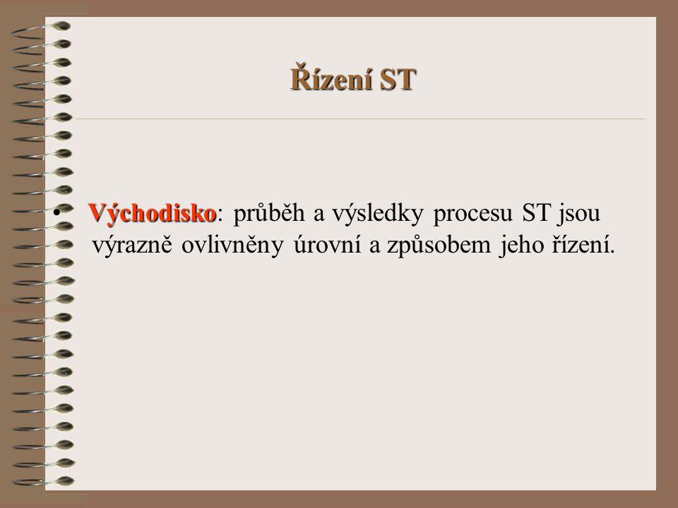 ad 2) Realizační fáze systémového řízení ST 1.