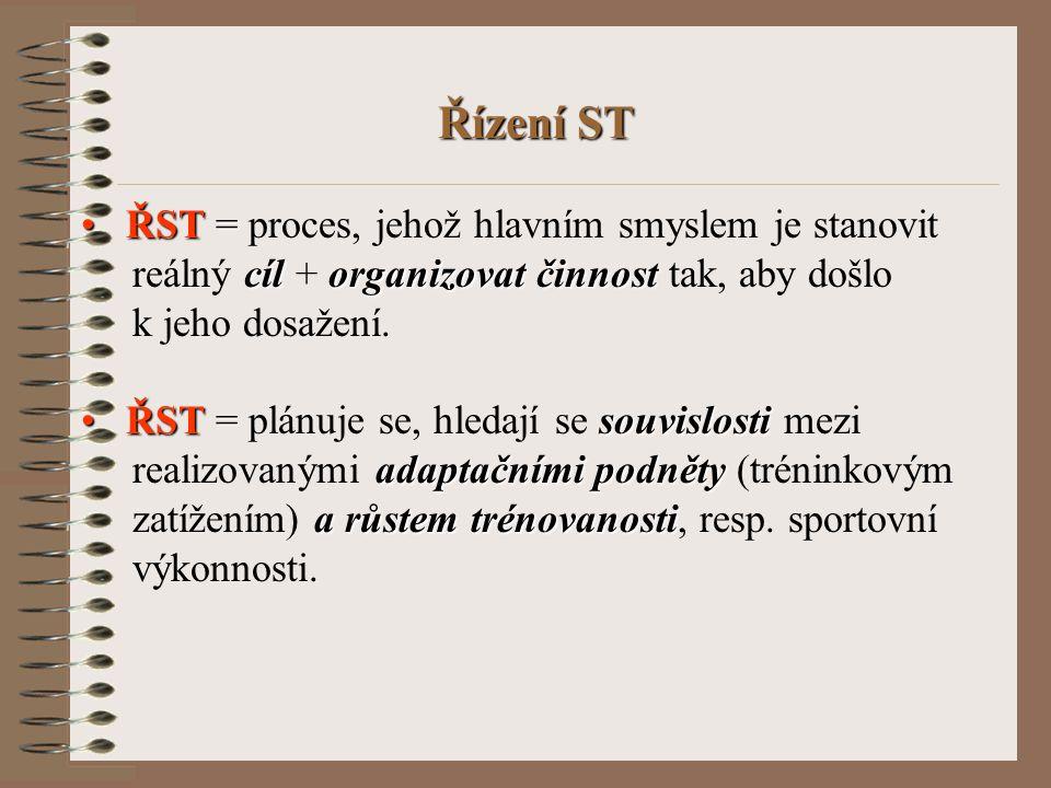 ad 2) Realizační fáze systémového řízení ST 2.Získání informacío změnách aktuálního stavu trénovanosti (diagnostikování) 2.