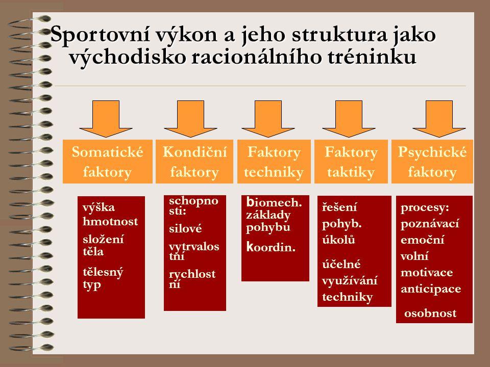 Předpoklady účinného systémového řízení ST diagnostiku 1.