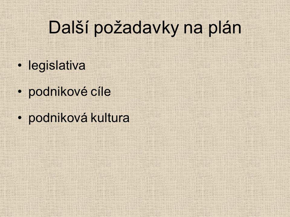 Další požadavky na plán legislativa podnikové cíle podniková kultura