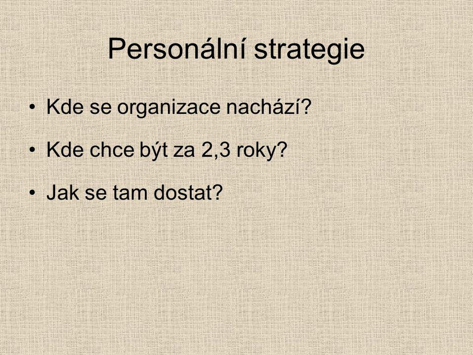 Personální strategie Kde se organizace nachází? Kde chce být za 2,3 roky? Jak se tam dostat?
