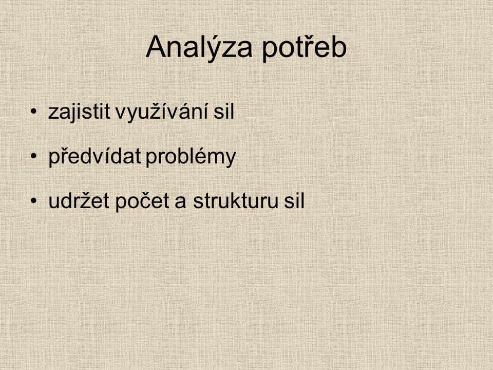 Analýza potřeb zajistit využívání sil předvídat problémy udržet počet a strukturu sil