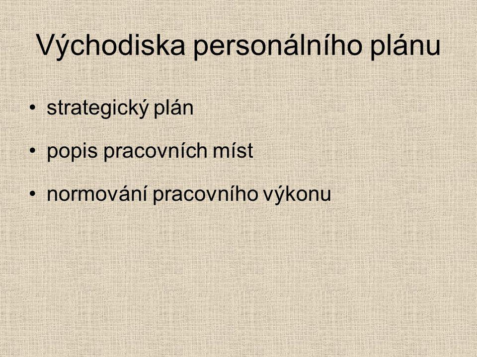 Východiska personálního plánu strategický plán popis pracovních míst normování pracovního výkonu
