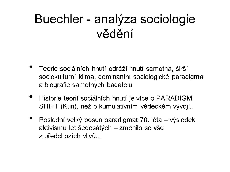 Buechler - analýza sociologie vědění Teorie sociálních hnutí odráží hnutí samotná, širší sociokulturní klima, dominantní sociologické paradigma a biografie samotných badatelů.