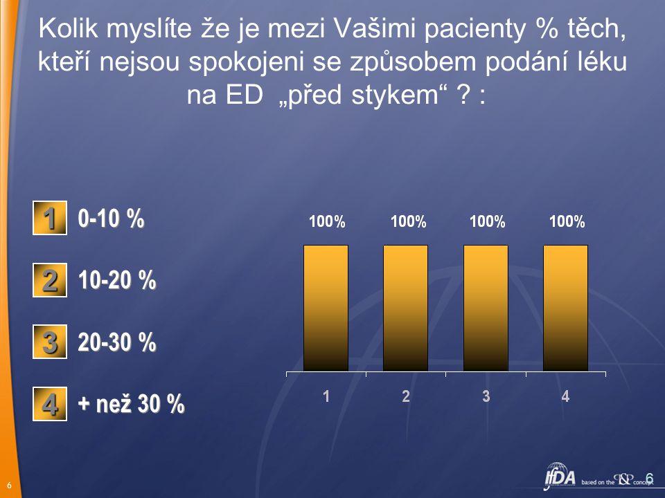 """6 6 Kolik myslíte že je mezi Vašimi pacienty % těch, kteří nejsou spokojeni se způsobem podání léku na ED """"před stykem ."""