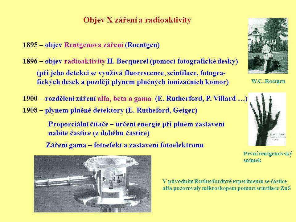 1895 – objev Rentgenova záření (Roentgen) 1896 – objev radioaktivity H. Becquerel (pomocí fotografické desky) 1900 – rozdělení záření alfa, beta a gam