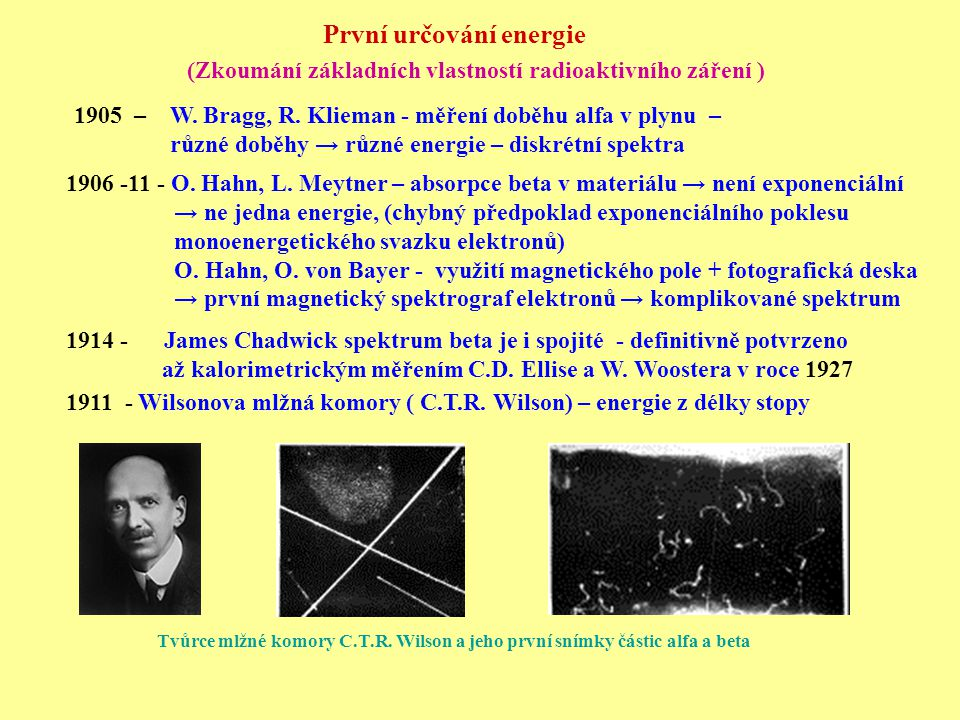 od 1911 - 13 – začátek spektroskopických prací Pohyb elektronů a alfa v magnetickém poli (alfa potřebují silné pole) 1913 - První fokusující spektrometry beta 1914 – Energie gama měřená krystal difrakční metodou 1914 – Přesnost měření energie alfa ~ 1% 1912-15 - určení energie - Braggova difrakce na rovinách ve struktuře krystalu Max von Laue, W.H.