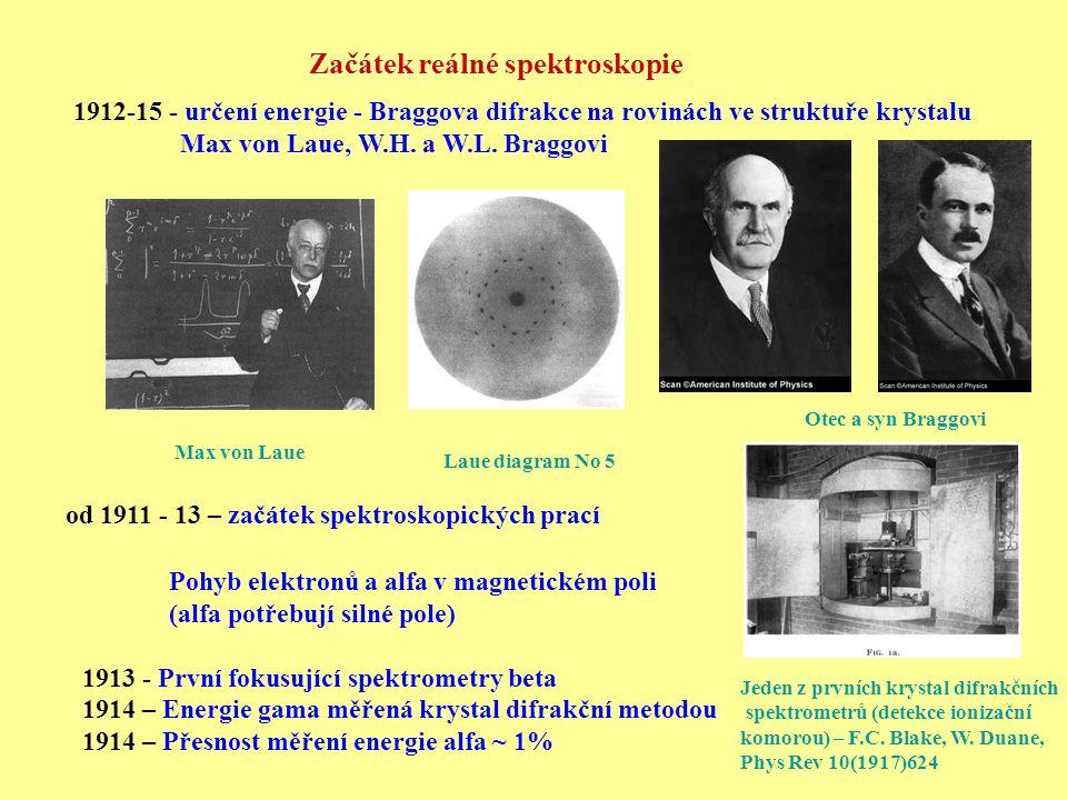 30.a 40. léta – umělé radioizotopy se stávají dostupné (Curiovi, E.