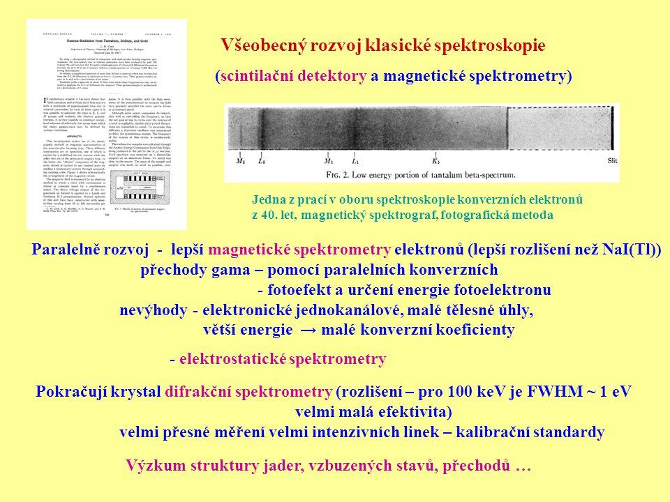 1960 – Polovodičové detektory Ge(Li), rozlišení FWHM = 5 keV → 2 keV (velmi malá energie potřebná k produkci páru elektron díra ~ 3 eV) později Si(Li) ~ 1970 – HPGe – nemusí být stále na dusíkové teplotě, lepší rozlišení a efektivita, menší šum 1983 – USA skončily s komerční produkcí Ge(Li) detektorů složitá měření na svazku rozdělování na aplikace (lékařství, materiálový výzkum…) základní výzkum (výzkum struktury jader a mechanismu reakcí) 1971 – anticomptonovský spektrometr J.Konijn – potlačení comptonovského pozadí až o řád Rozvoj multiparametrických multikanálových analyzátorů – efektivní využití scintilačních detektorů, koincidence, časové charakteristiky, rozvoj elektroniky Současný komerční HPGe detektor firmy PGT Polovodičové detektory, rozvoj elektroniky Vrchol klasické spektroskopie, její dovršení a rozvoj aplikací