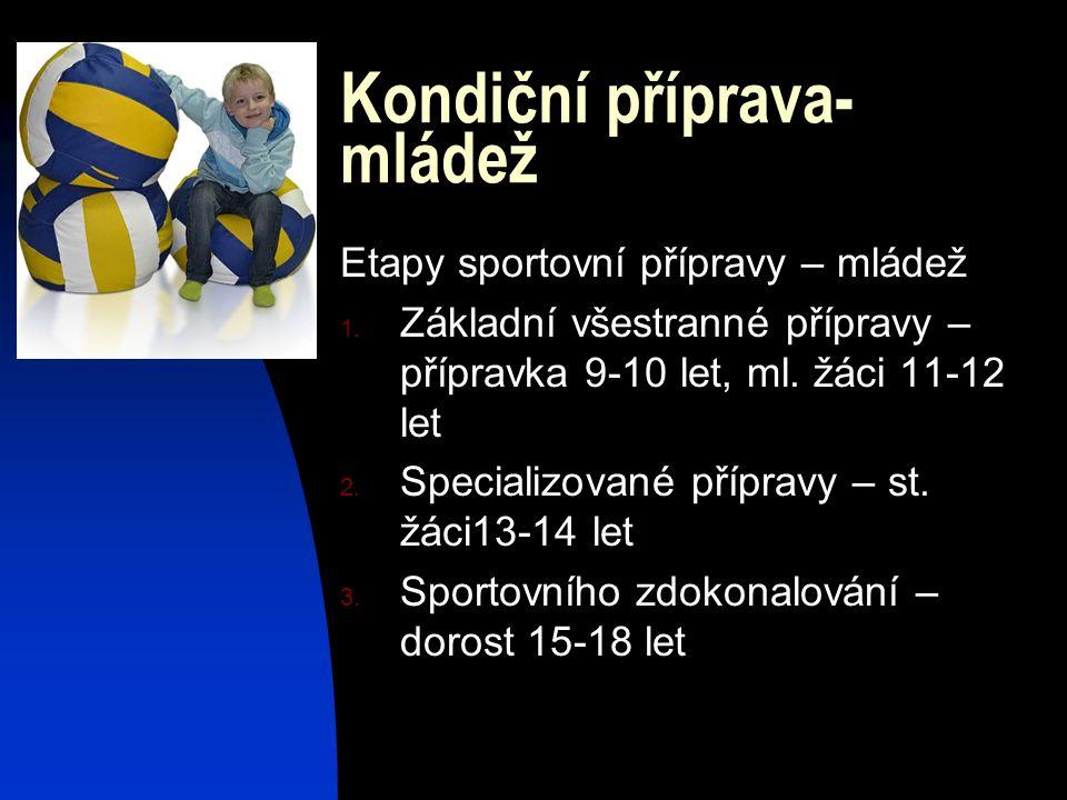 Kondiční příprava- mládež Etapy sportovní přípravy – mládež 1. Základní všestranné přípravy – přípravka 9-10 let, ml. žáci 11-12 let 2. Specializované