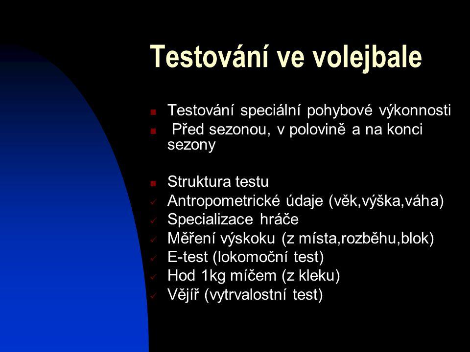 Testování ve volejbale Testování speciální pohybové výkonnosti Před sezonou, v polovině a na konci sezony Struktura testu Antropometrické údaje (věk,v