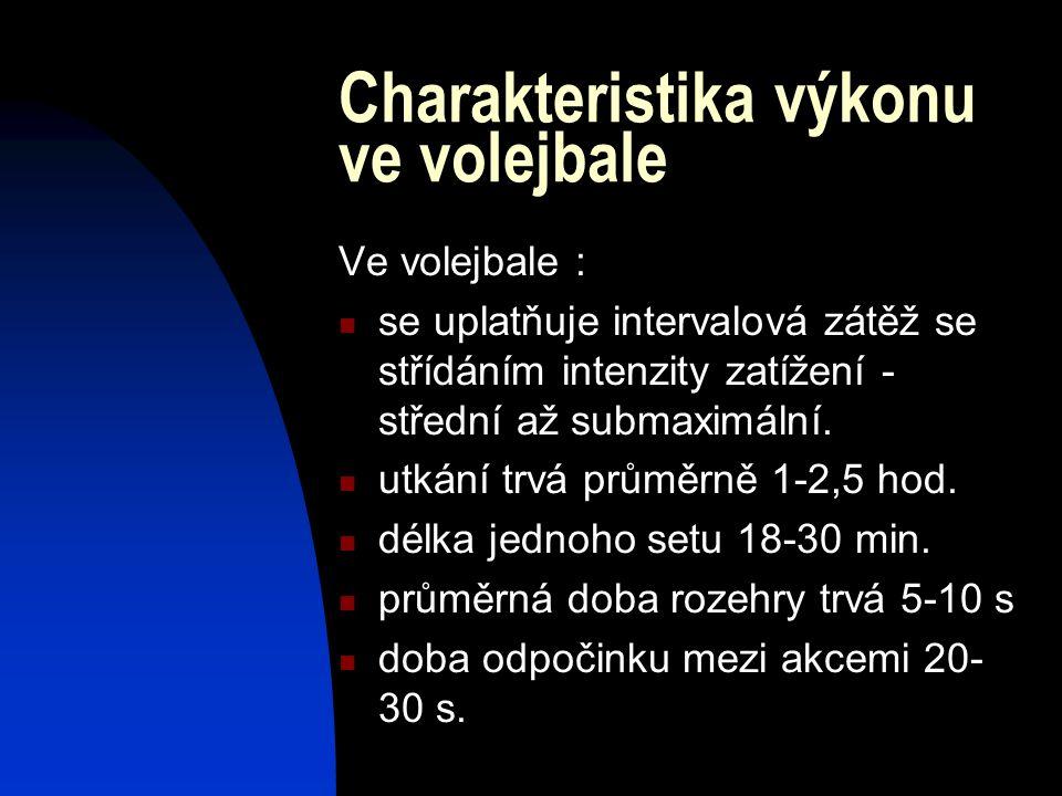 Charakteristika výkonu ve volejbale Ve volejbale : se uplatňuje intervalová zátěž se střídáním intenzity zatížení - střední až submaximální. utkání tr