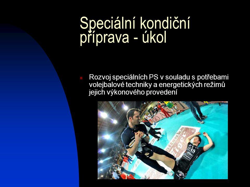 Speciální kondiční příprava - úkol Rozvoj speciálních PS v souladu s potřebami volejbalové techniky a energetických režimů jejich výkonového provedení