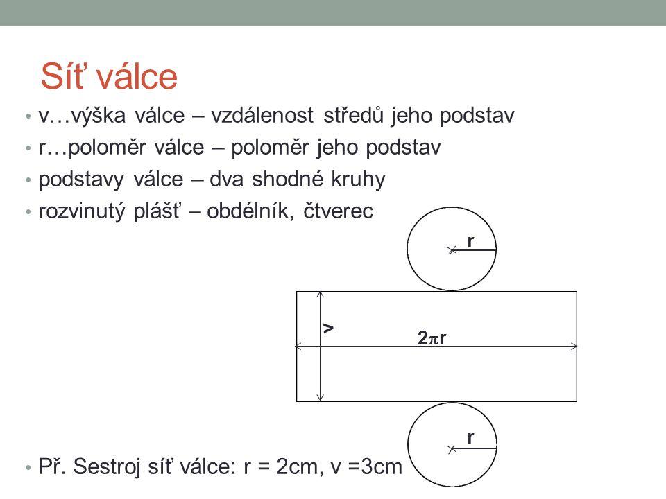 Povrch válce S p … obsah podstavy S pl...obsah pláště S ….