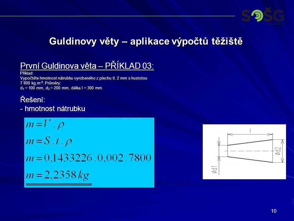 10 Guldinovy věty – aplikace výpočtů těžiště První Guldinova věta – PŘÍKLAD 03: Příklad: Vypočtěte hmotnost nátrubku vyrobeného z plechu tl. 2 mm s hu