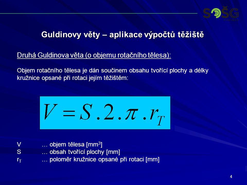 4 Guldinovy věty – aplikace výpočtů těžiště Druhá Guldinova věta (o objemu rotačního tělesa): Objem rotačního tělesa je dán součinem obsahu tvořící plochy a délky kružnice opsané při rotaci jejím těžištěm: V… objem tělesa [mm 3 ] S… obsah tvořící plochy [mm] r T … poloměr kružnice opsané při rotaci [mm]