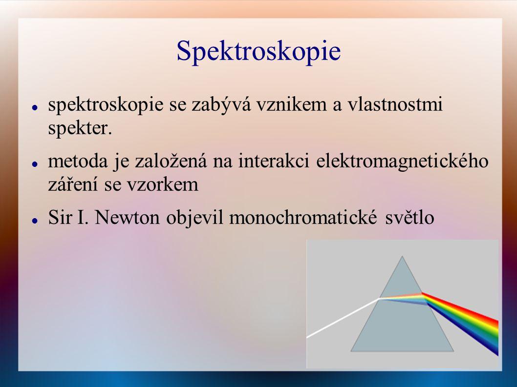 Spektrometr přístroj měřící vlnové délky záření kalibraci byla provedena pomocí solárního spektra