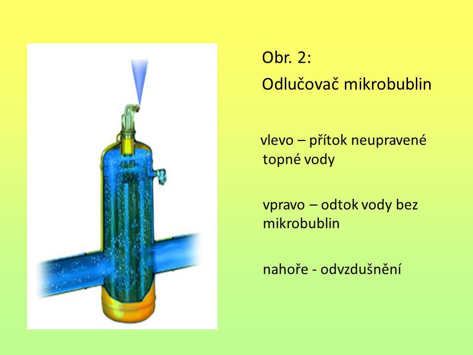 Obr. 2: Odlučovač mikrobublin vlevo – přítok neupravené topné vody vpravo – odtok vody bez mikrobublin nahoře - odvzdušnění