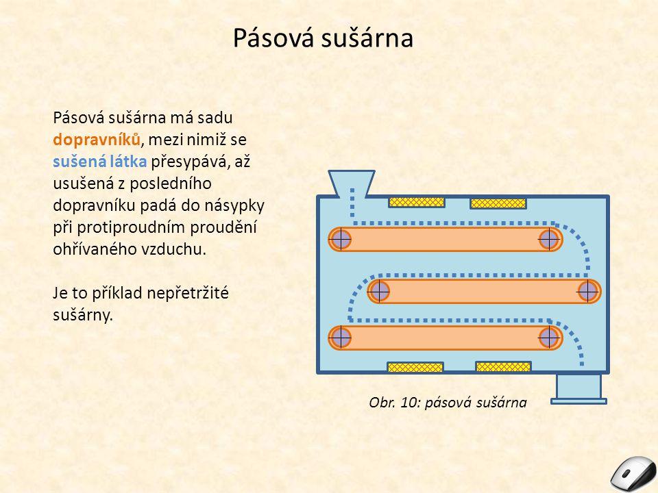 Pásová sušárna Obr. 10: pásová sušárna Pásová sušárna má sadu dopravníků, mezi nimiž se sušená látka přesypává, až usušená z posledního dopravníku pad