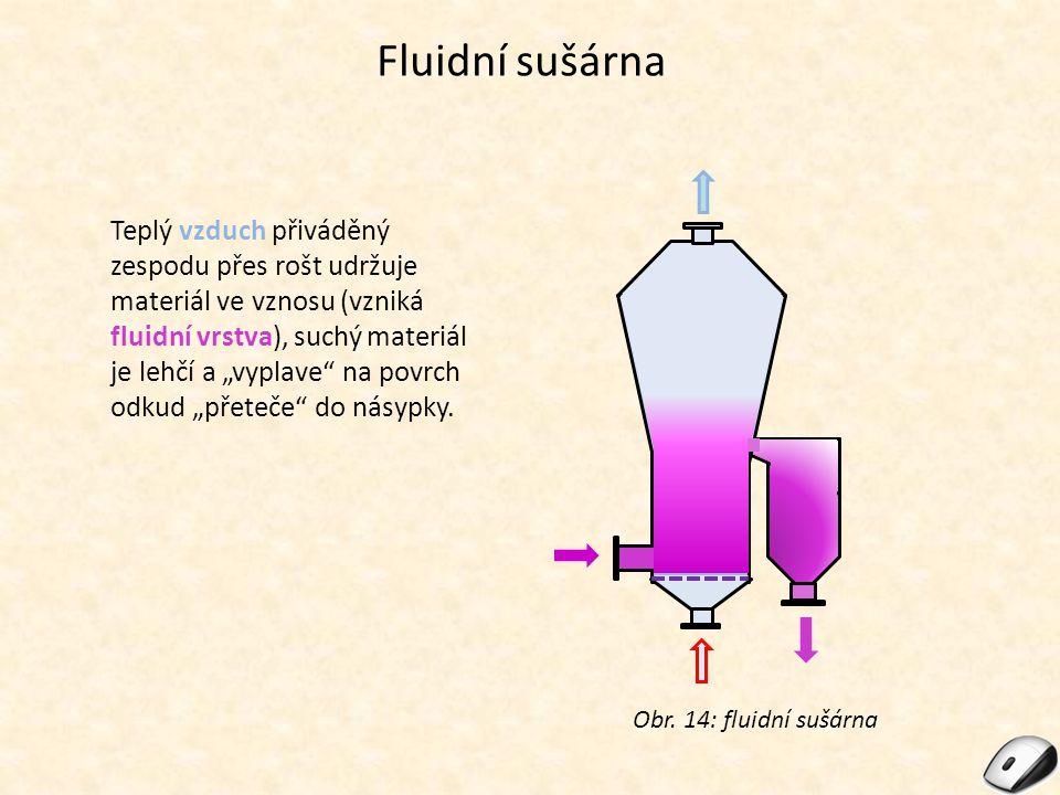 Fluidní sušárna Obr. 14: fluidní sušárna Teplý vzduch přiváděný zespodu přes rošt udržuje materiál ve vznosu (vzniká fluidní vrstva), suchý materiál j