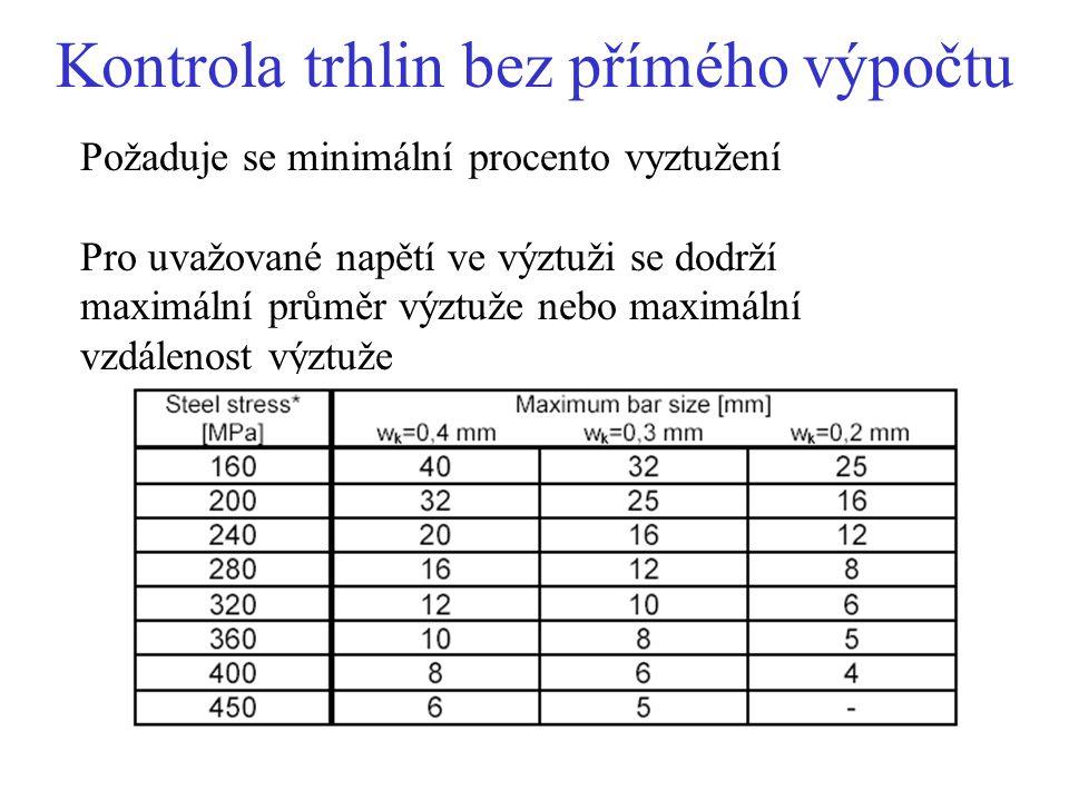 Kontrola trhlin bez přímého výpočtu Požaduje se minimální procento vyztužení Pro uvažované napětí ve výztuži se dodrží maximální průměr výztuže nebo maximální vzdálenost výztuže