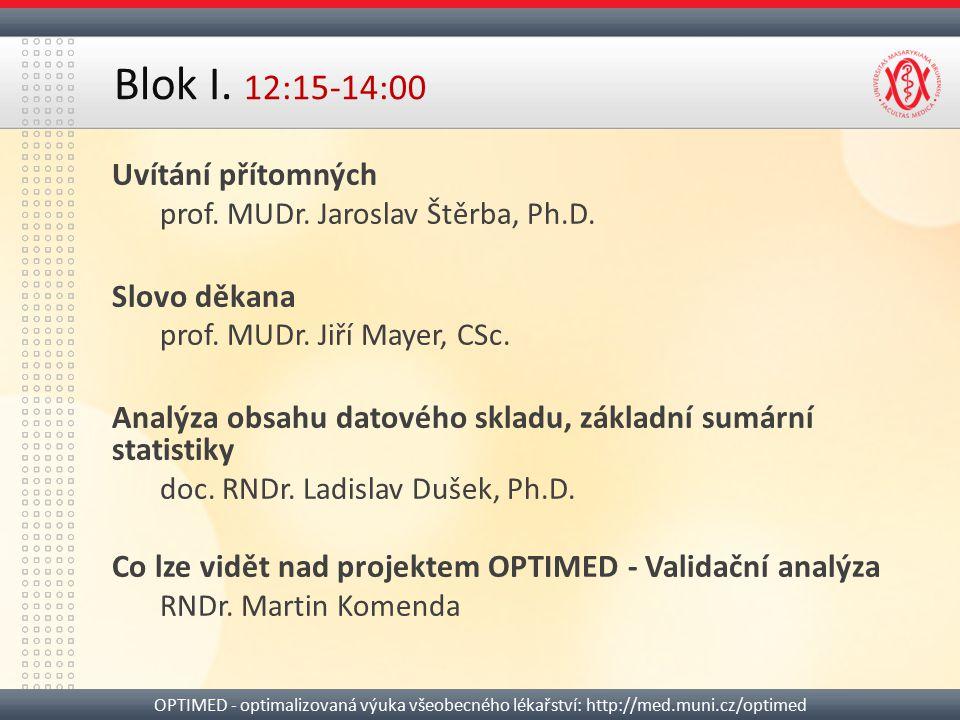 Uvítání přítomných prof.MUDr. Jaroslav Štěrba, Ph.D.