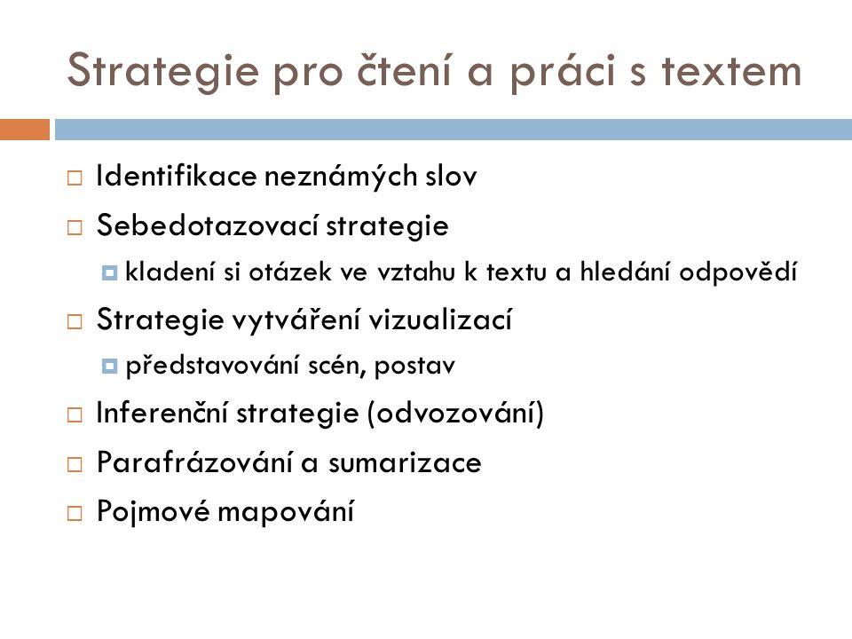 Strategie pro čtení a práci s textem  Identifikace neznámých slov  Sebedotazovací strategie  kladení si otázek ve vztahu k textu a hledání odpovědí