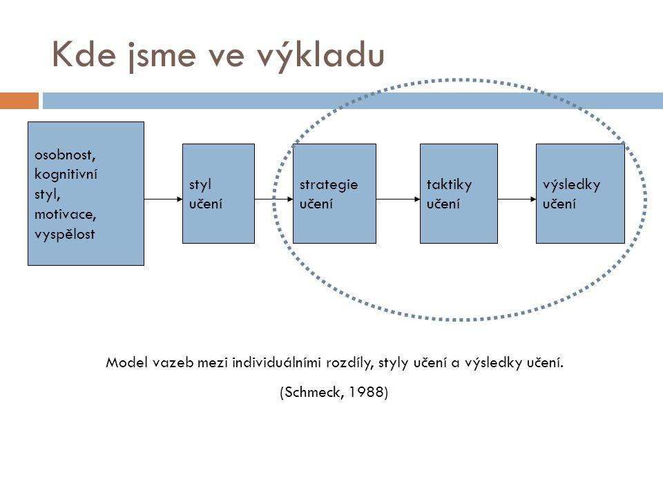 Příklady konkrétních strategií učení