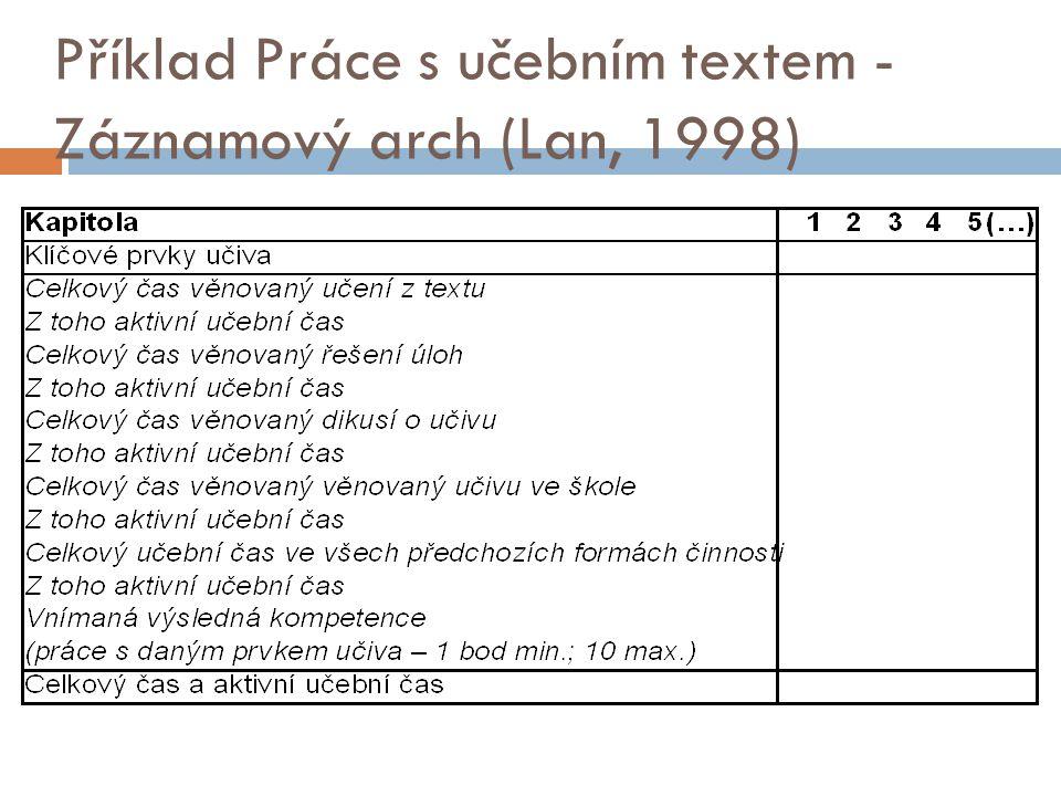 Příklad Práce s učebním textem - Záznamový arch (Lan, 1998)