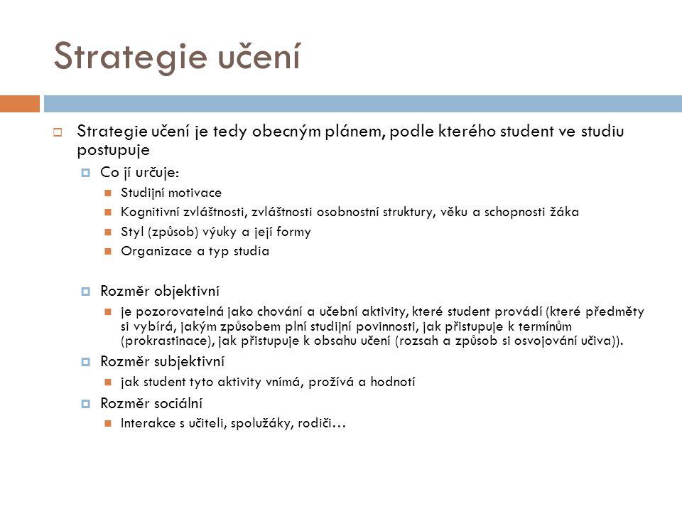 Typy strategií učení podle motivace (Vašutová, 2002)  Vnitřní motivace  student ví, co, jak a proč se chce naučit  Vnější motivace  závislost na vnějším působení (rodiče, učitelé) a hodnocení  Výkonová motivace  student chce uspět (potřeba úspěchu); dává přednost strukturované a organizované práci, stanovuje si cíle, termíny a snaží se zvítězit.