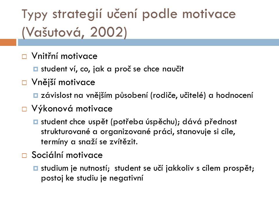 Typy strategií učení podle motivace (Vašutová, 2002)  Vnitřní motivace  student ví, co, jak a proč se chce naučit  Vnější motivace  závislost na v
