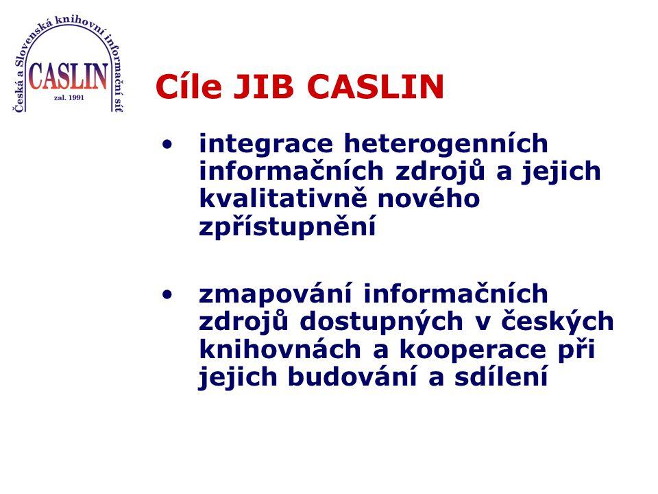 Přínos JIB CASLIN Současný stav: různé zdroje je třeba prohledávat separátně různé zdroje mají různá (více či méně uživatelsky vlídná) uživatelská rozhraní a různé způsoby vyhledávání uživatel se musí k různým zdrojům opakovaně přihlašovat pod různými hesly výsledek je často nula nebo naopak několik tisíc hitů výstup přichází v různých, často neslučitelných podobách