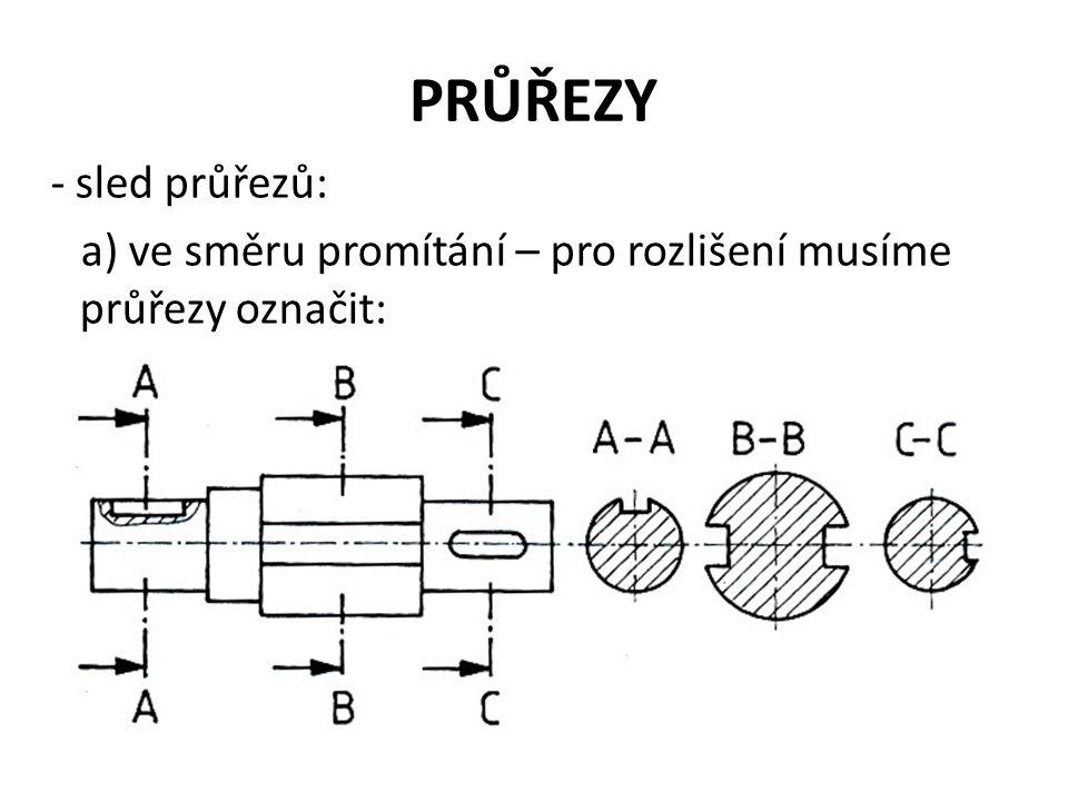 PRŮŘEZY - sled průřezů: a) ve směru promítání – pro rozlišení musíme průřezy označit: