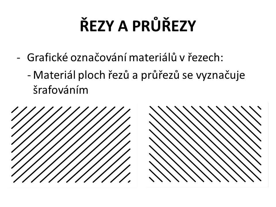 ŘEZY A PRŮŘEZY -Grafické označování materiálů v řezech: -Materiál ploch řezů a průřezů se vyznačuje šrafováním