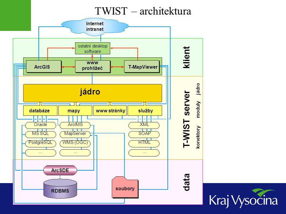 TWIST – architektura klient data T-WIST server jádro moduly konektory Internet intranet ostatní desktop software ArcGIS www prohlížeč T-MapViewer jádr