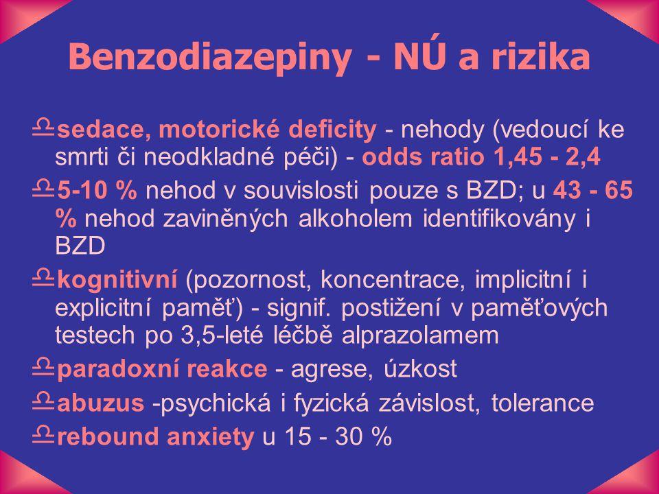Benzodiazepiny - NÚ a rizika d sedace, motorické deficity - nehody (vedoucí ke smrti či neodkladné péči) - odds ratio 1,45 - 2,4 d 5-10 % nehod v souv