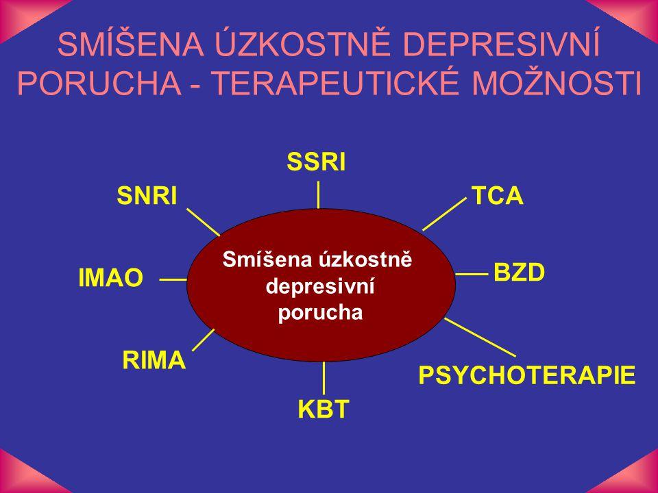 SMÍŠENA ÚZKOSTNĚ DEPRESIVNÍ PORUCHA - TERAPEUTICKÉ MOŽNOSTI Smíšena úzkostně depresivní porucha SSRI SNRITCA IMAO RIMA BZD KBT PSYCHOTERAPIE