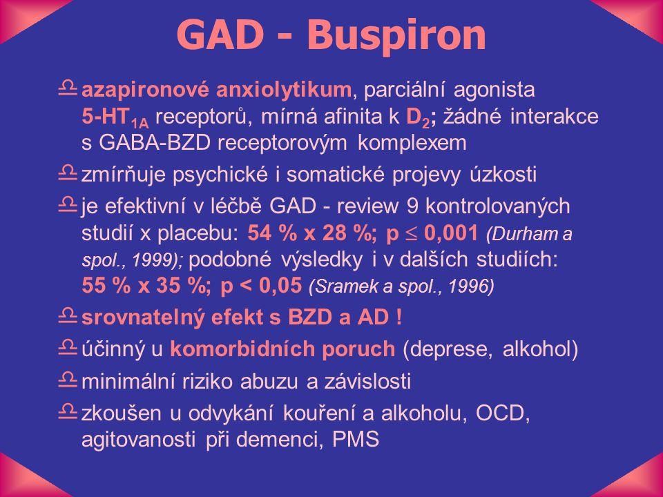 GAD - Buspiron d azapironové anxiolytikum, parciální agonista 5-HT 1A receptorů, mírná afinita k D 2 ; žádné interakce s GABA-BZD receptorovým komplex