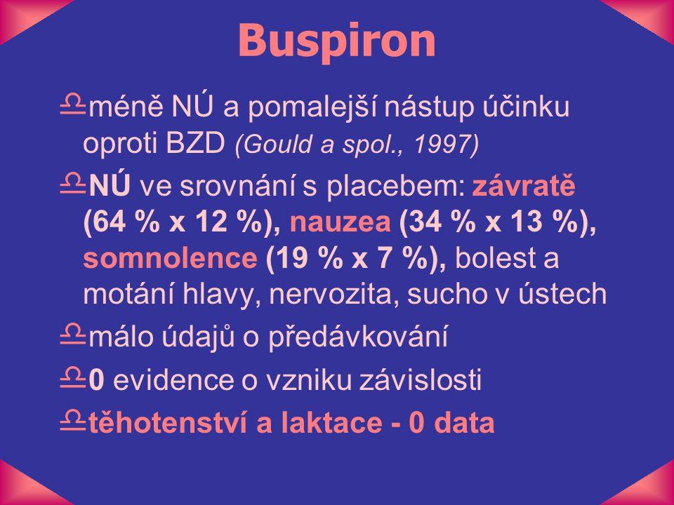 Buspiron d méně NÚ a pomalejší nástup účinku oproti BZD (Gould a spol., 1997) d NÚ ve srovnání s placebem: závratě (64 % x 12 %), nauzea (34 % x 13 %)