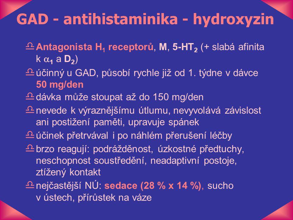 GAD - antihistaminika - hydroxyzin d Antagonista H 1 receptorů, M, 5-HT 2 (+ slabá afinita k  1 a D 2 ) d účinný u GAD, působí rychle již od 1. týdne