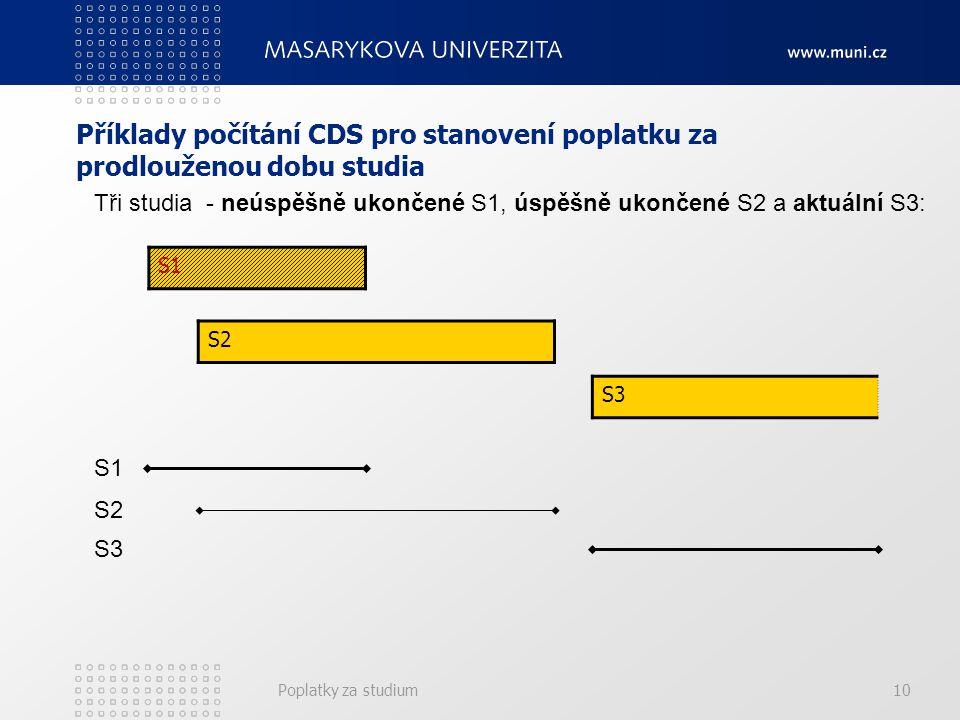 Poplatky za studium10 Příklady počítání CDS pro stanovení poplatku za prodlouženou dobu studia S1 Tři studia - neúspěšně ukončené S1, úspěšně ukončené