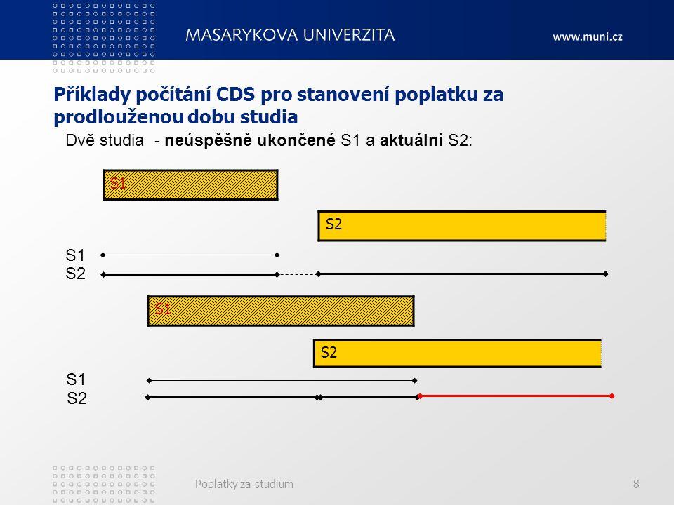 Poplatky za studium8 Příklady počítání CDS pro stanovení poplatku za prodlouženou dobu studia S1 Dvě studia - neúspěšně ukončené S1 a aktuální S2: S2