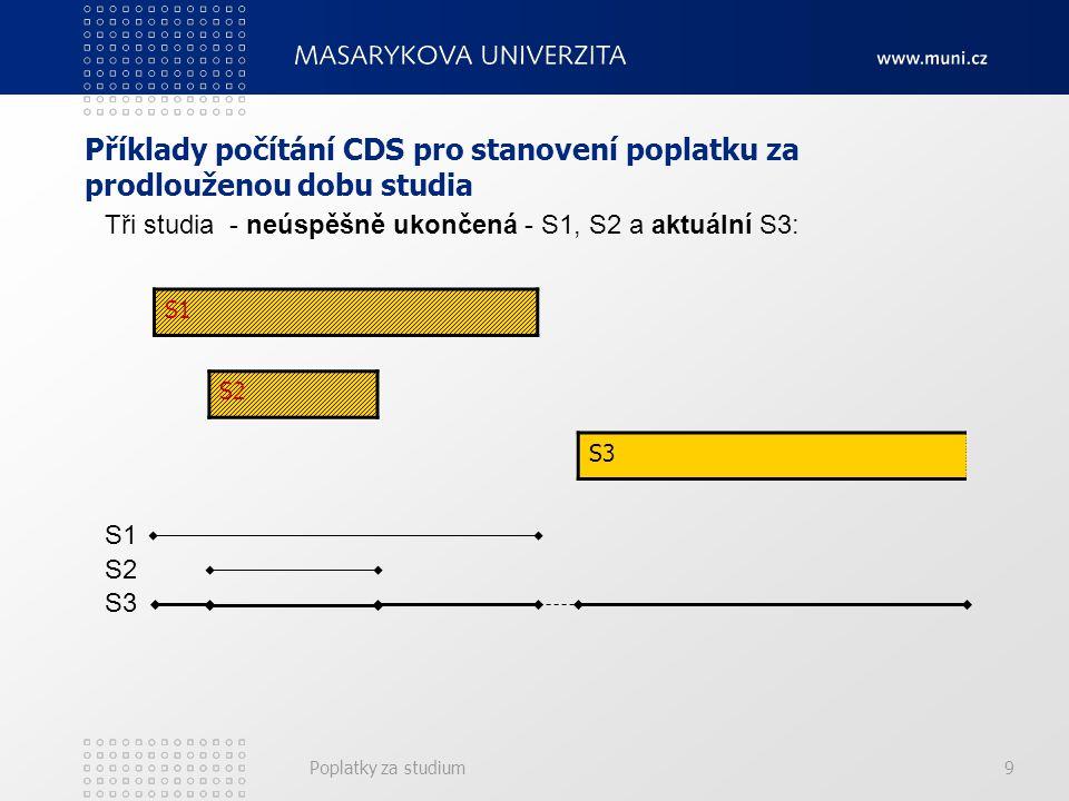 Poplatky za studium9 Příklady počítání CDS pro stanovení poplatku za prodlouženou dobu studia S1 Tři studia - neúspěšně ukončená - S1, S2 a aktuální S