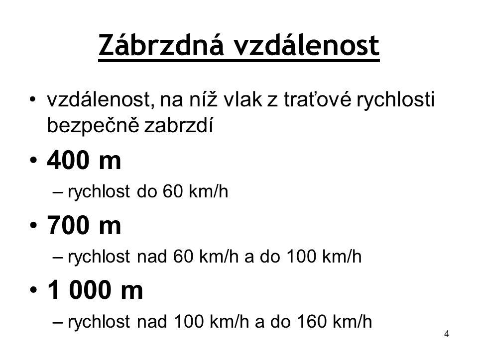 4 Zábrzdná vzdálenost vzdálenost, na níž vlak z traťové rychlosti bezpečně zabrzdí 400 m –rychlost do 60 km/h 700 m –rychlost nad 60 km/h a do 100 km/