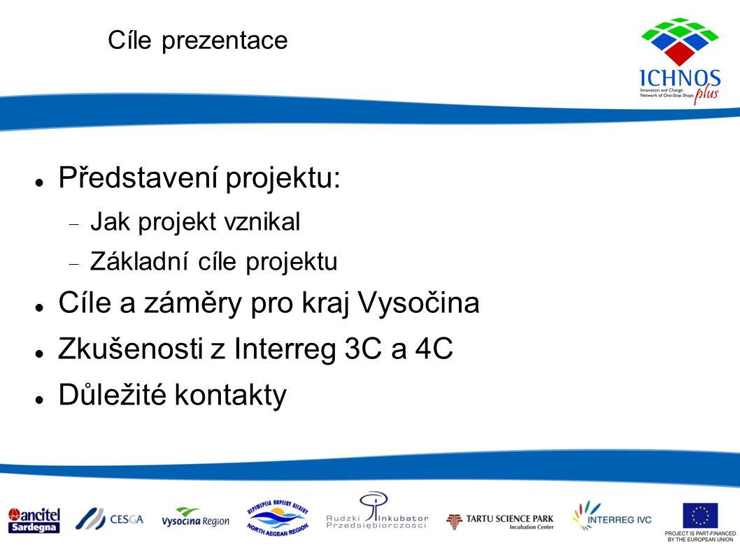 Cíle prezentace Představení projektu:  Jak projekt vznikal  Základní cíle projektu Cíle a záměry pro kraj Vysočina Zkušenosti z Interreg 3C a 4C Důležité kontakty
