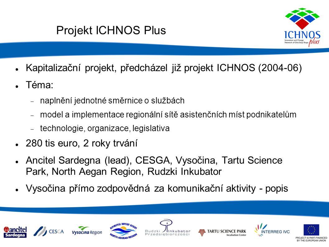 Projekt ICHNOS Plus Kapitalizační projekt, předcházel již projekt ICHNOS (2004-06) Téma:  naplnění jednotné směrnice o službách  model a implementace regionální sítě asistenčních míst podnikatelům  technologie, organizace, legislativa 280 tis euro, 2 roky trvání Ancitel Sardegna (lead), CESGA, Vysočina, Tartu Science Park, North Aegan Region, Rudzki Inkubator Vysočina přímo zodpovědná za komunikační aktivity - popis