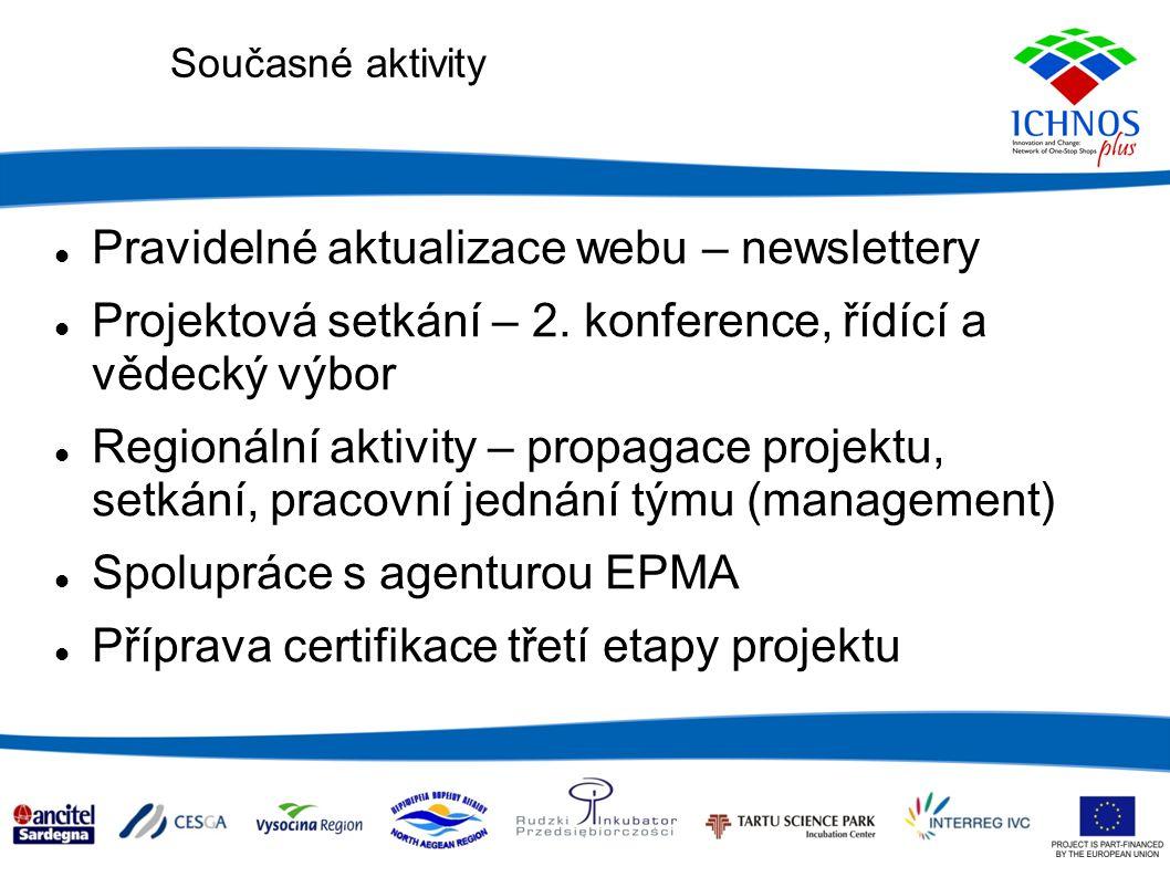 Současné aktivity Pravidelné aktualizace webu – newslettery Projektová setkání – 2.