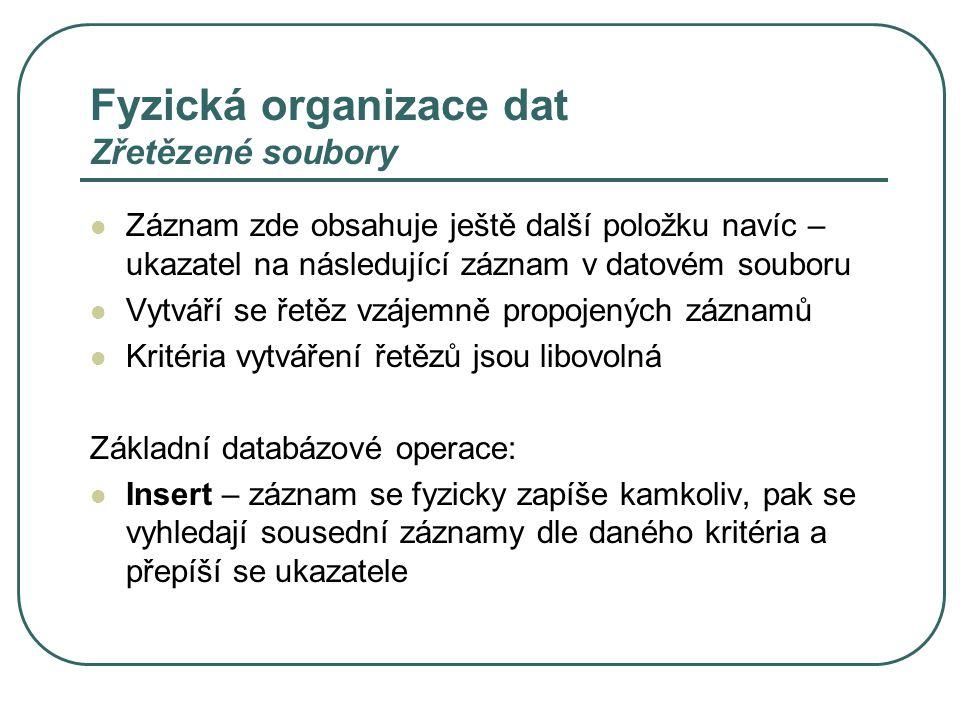Fyzická organizace dat Zřetězené soubory Záznam zde obsahuje ještě další položku navíc – ukazatel na následující záznam v datovém souboru Vytváří se řetěz vzájemně propojených záznamů Kritéria vytváření řetězů jsou libovolná Základní databázové operace: Insert – záznam se fyzicky zapíše kamkoliv, pak se vyhledají sousední záznamy dle daného kritéria a přepíší se ukazatele