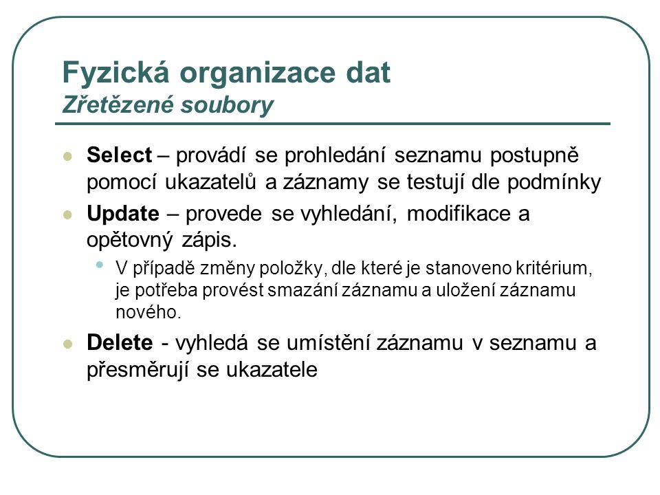 Fyzická organizace dat Zřetězené soubory Select – provádí se prohledání seznamu postupně pomocí ukazatelů a záznamy se testují dle podmínky Update – provede se vyhledání, modifikace a opětovný zápis.